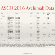 ASCO2016 Avelumab Data - MediPaper Medical Communications
