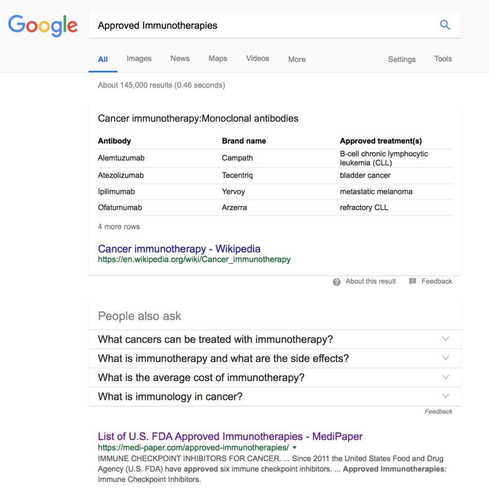 pharma digital medical marketing google search seo optimisation